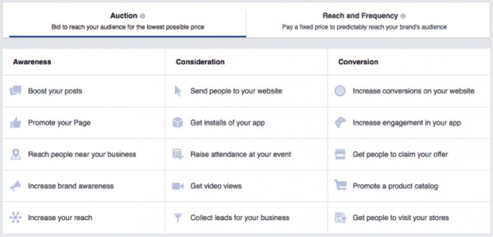 how to make advertisement on facebook